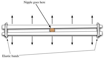 Figure 14. Setting up chopsticks as nipple clamps